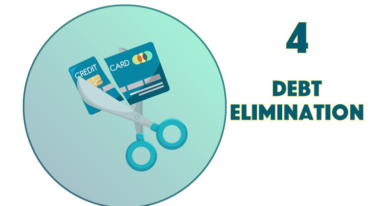 Module 4 - Debt Elimination