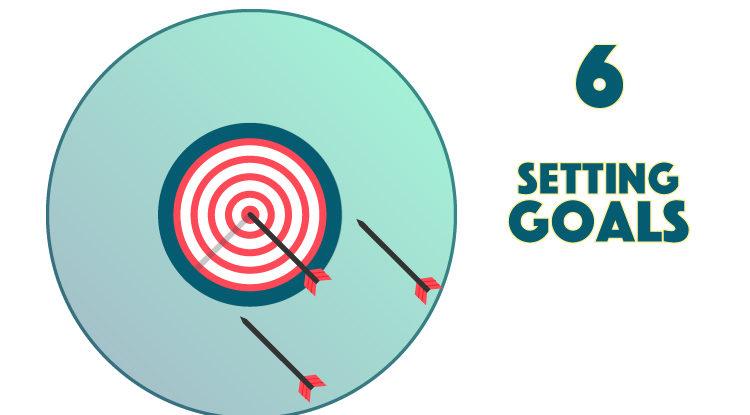 6. Setting Goals